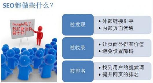 SEO优化帮助企业获得巨大利益